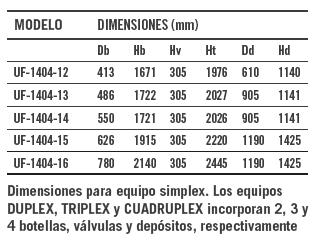 Captura de pantalla 2014-08-12 a la(s) 19.41.50